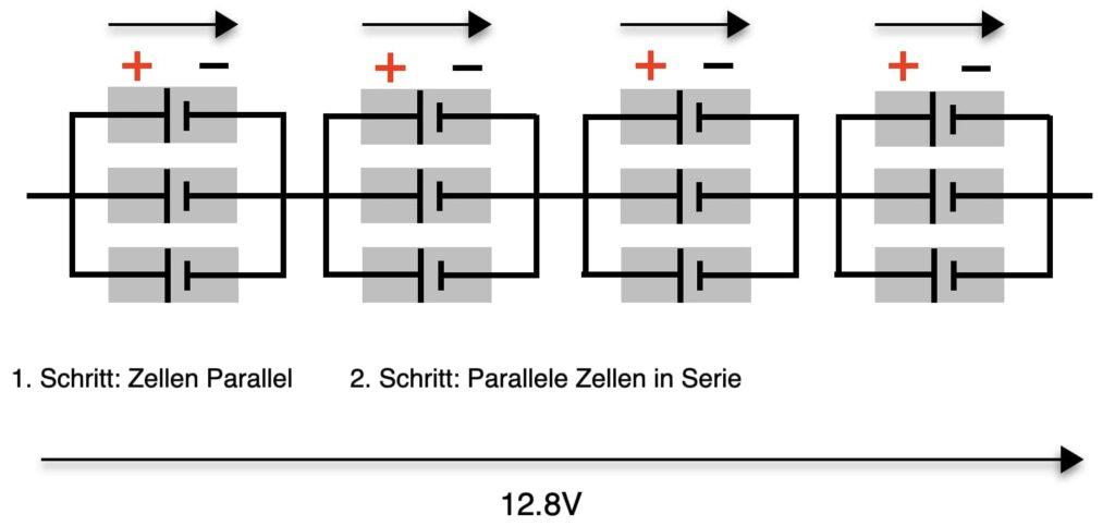 lithium auf segelbooten zellen parallel serie