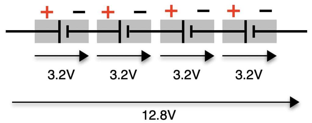 lithium auf segelbooten serieschaltung