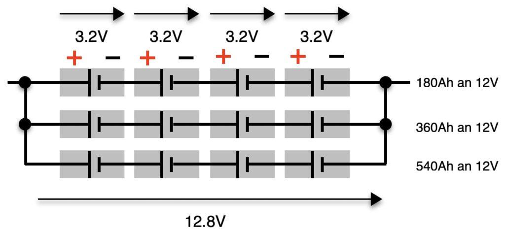 lithium auf segelbooten serie parallel